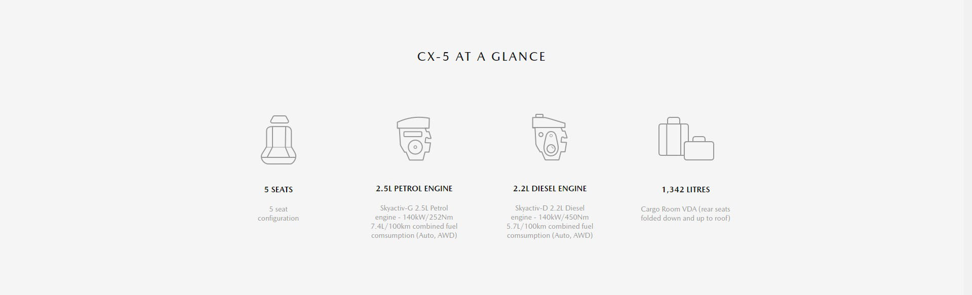 CX-5-AT-A-GLANCE