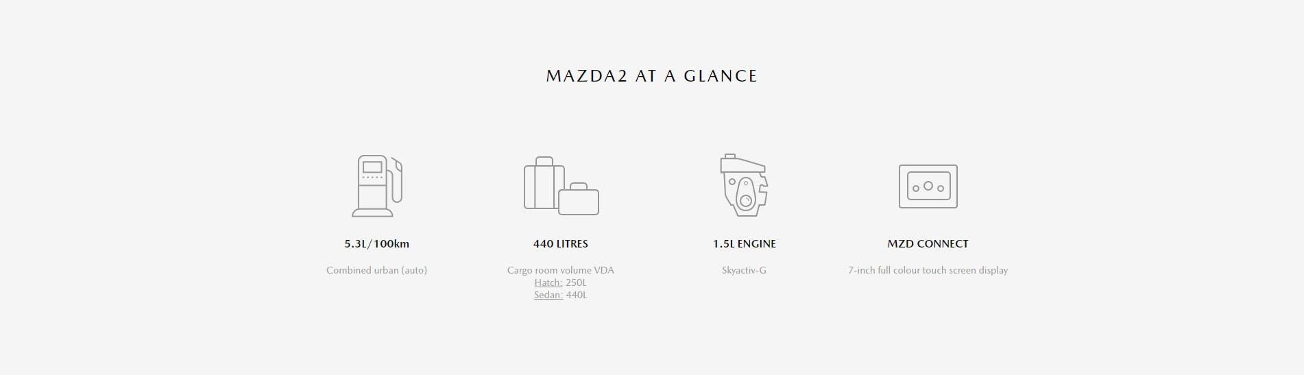 Mazda2-at-a-glance