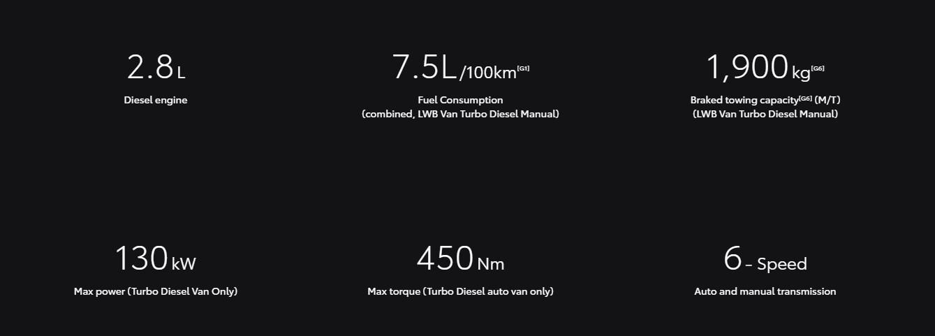 Vehicle-Info