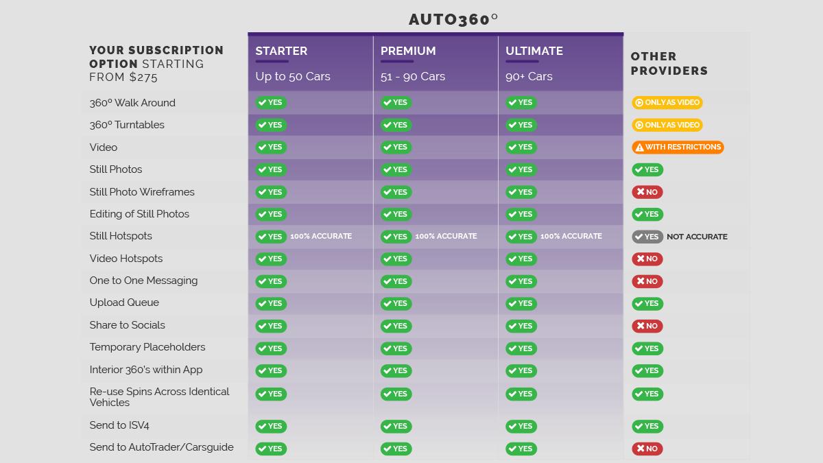 Auto360-Comparison-1200x675