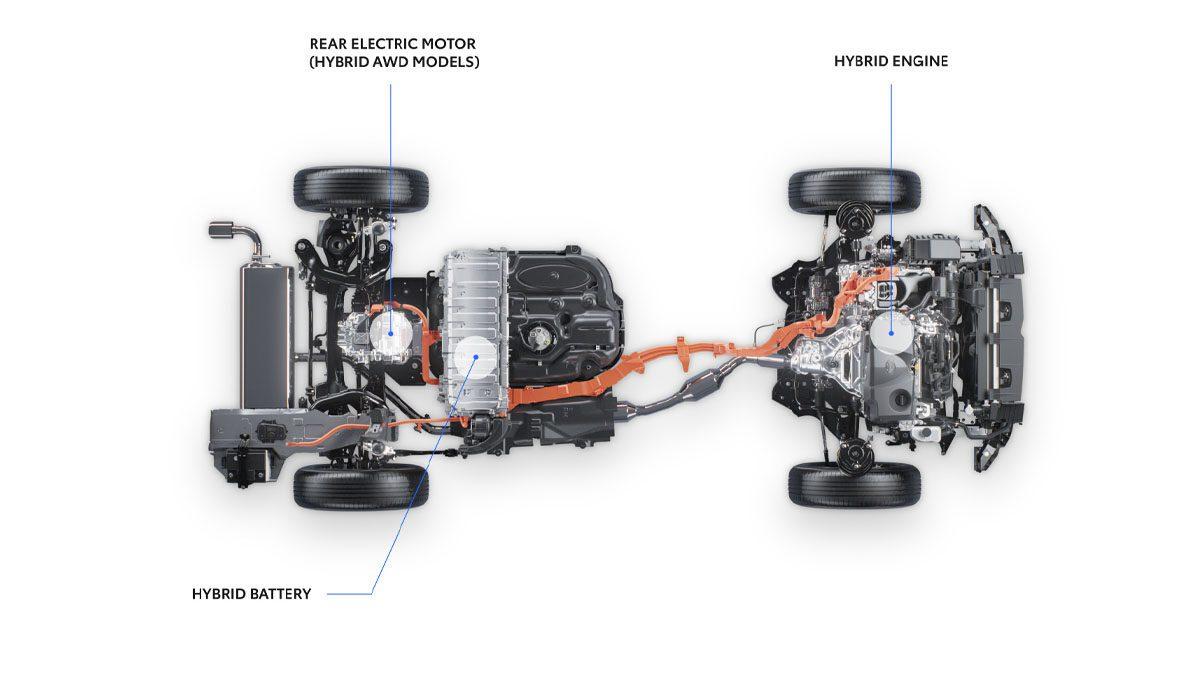 hybrid-engine-img-1200x675