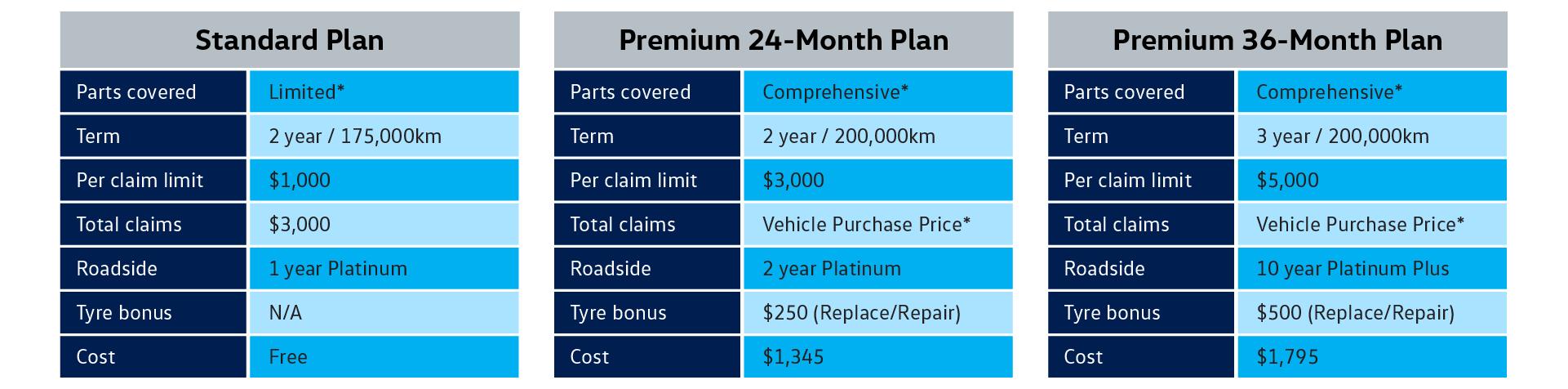 Customer-Care-Plan-Header-03