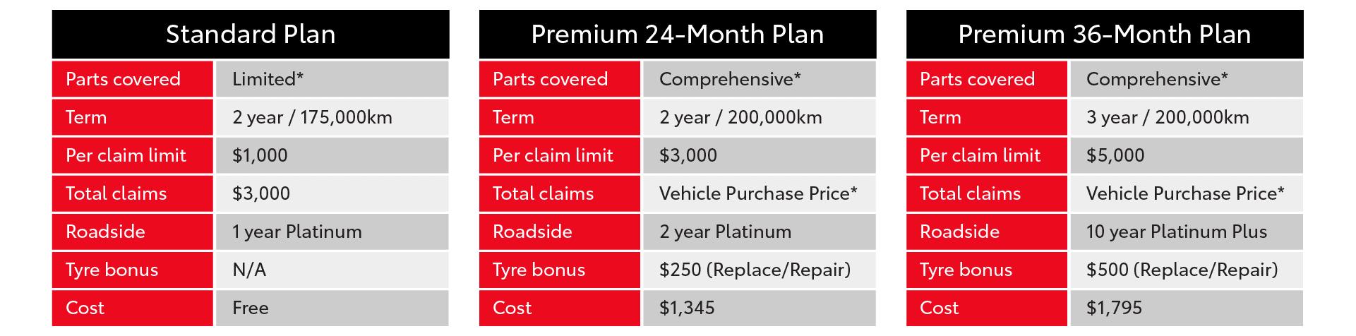 Customer-Care-Plan-01