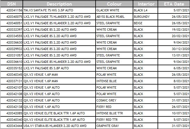 Stock-list-as-at-21.06.21-2
